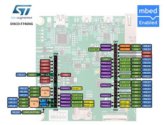 Embedded Linux для микроконтроллеров. U-Boot.