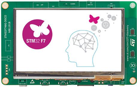 Архивы SW4STM32 - mcu by